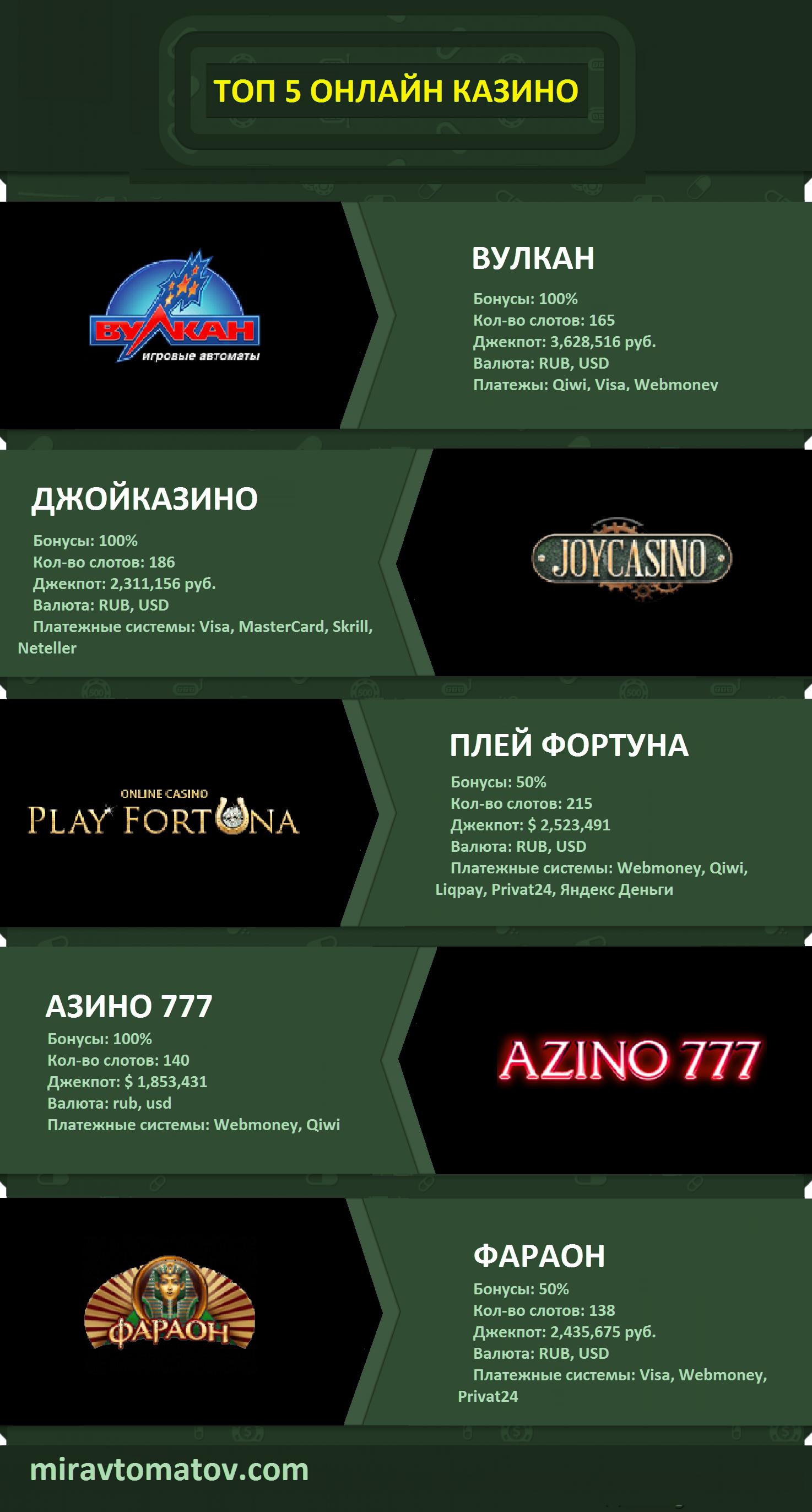 Как выиграть в игровые автоматы алладин купить игровой автомат саратов