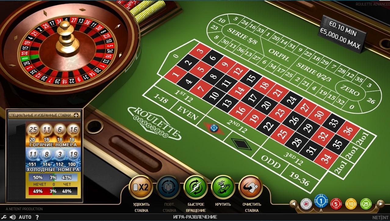 Игровые автоматы номер один азартные игровые автоматы бесплатно 777 без регистрации бесплатно